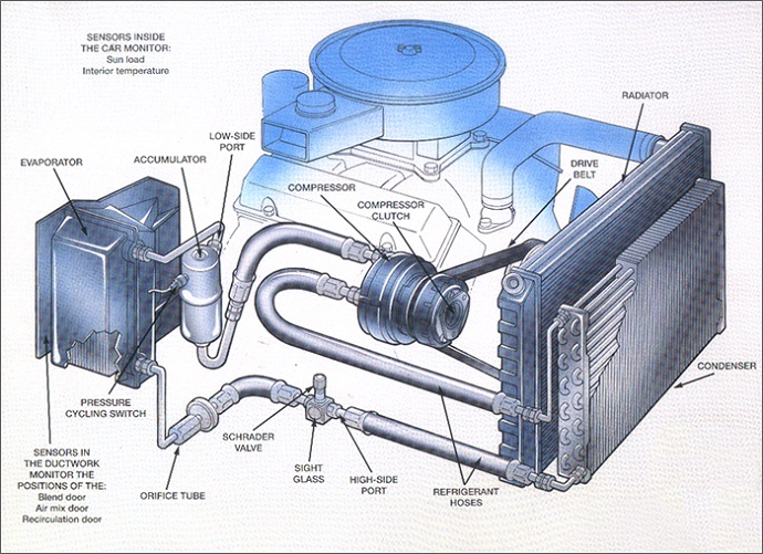 automotive air conditioner condenser